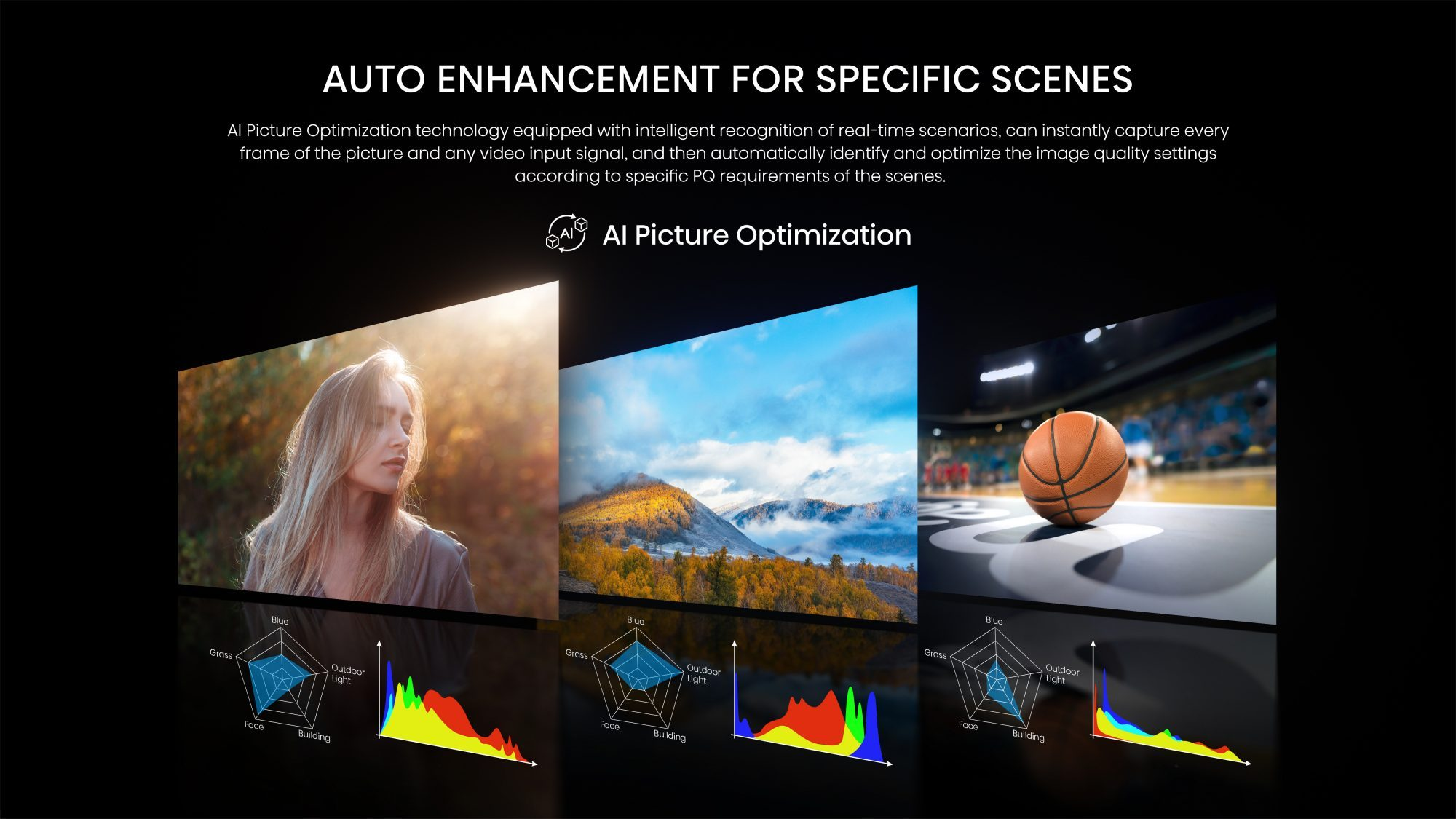 AI Picture Optimization