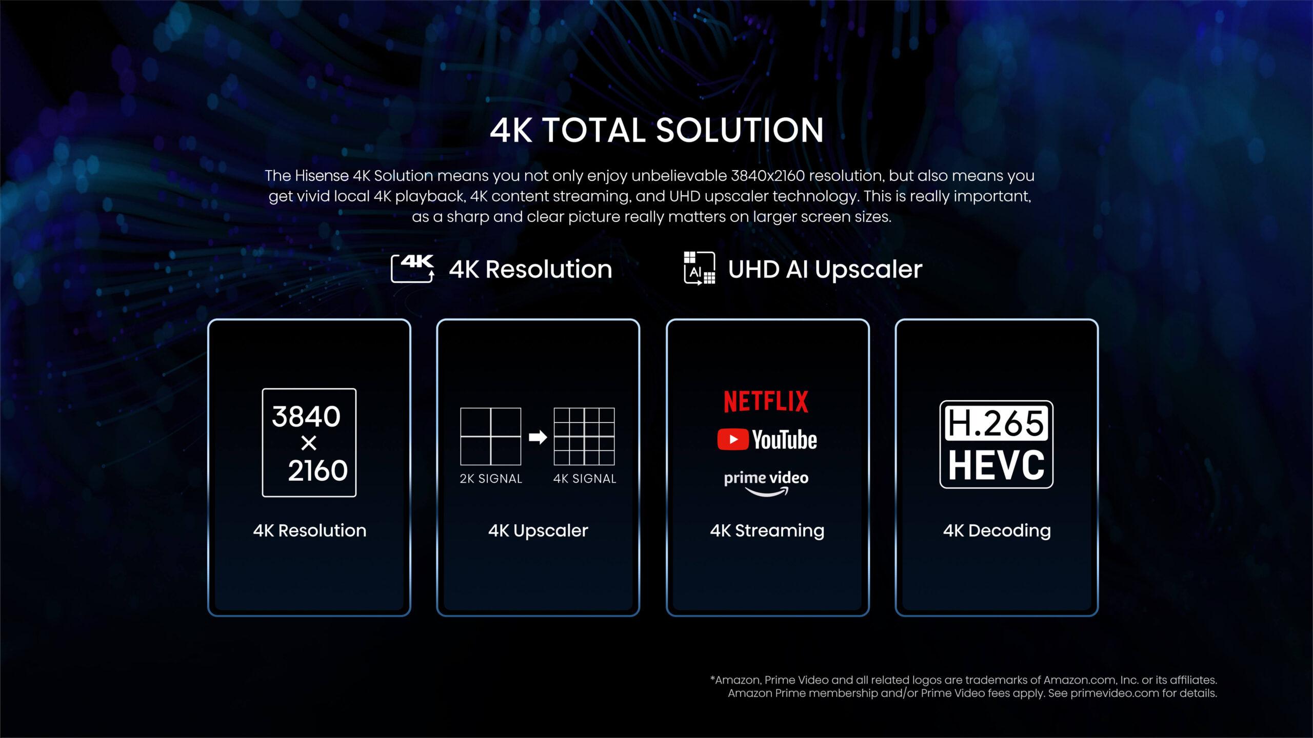 4K Solution